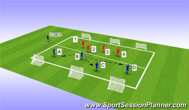 Football/Soccer Session Plan Drill (Colour): 4v4 to Four Small Goals