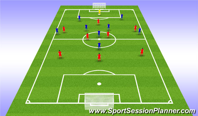 Football/Soccer Session Plan Drill (Colour): Playing into midfield