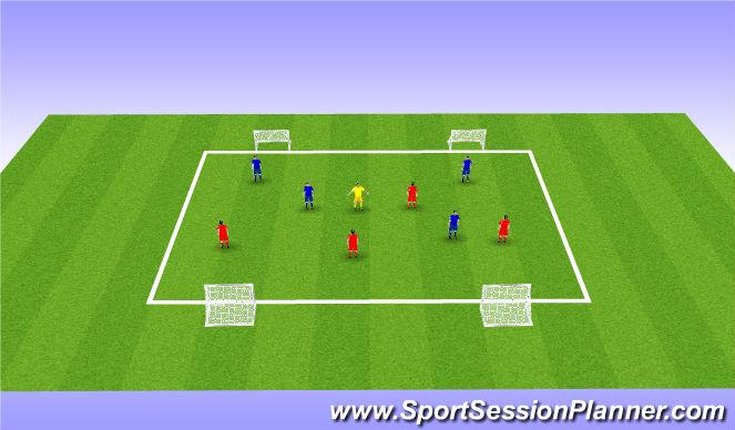 Football/Soccer Session Plan Drill (Colour): 4v4 Possession +1