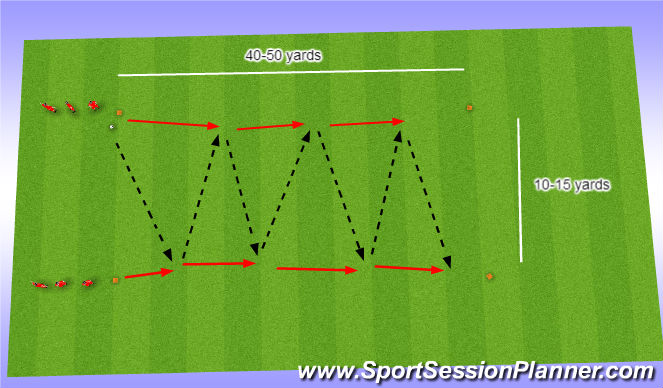 Football/Soccer Session Plan Drill (Colour): Passing/Move Warmup/Skills  #1