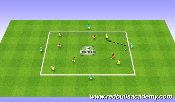 Football/Soccer Session Plan Drill (Colour): 2 Team Possession
