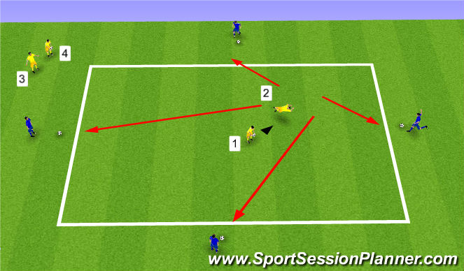 Football/Soccer Session Plan Drill (Colour): Activity 1A
