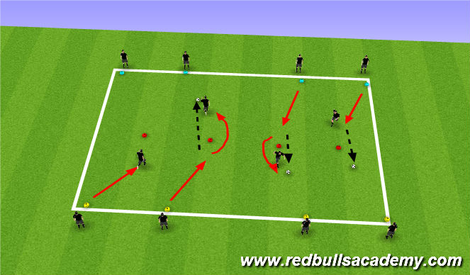 Football/Soccer Session Plan Drill (Colour): push run practice