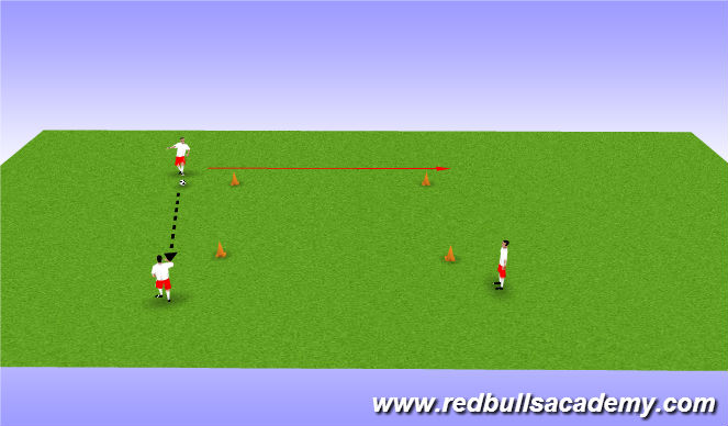 Football/Soccer Session Plan Drill (Colour): Technical basic