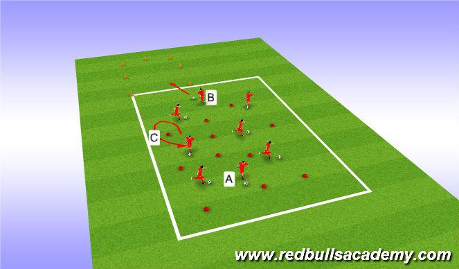 Football/Soccer Session Plan Drill (Colour): explore the sea
