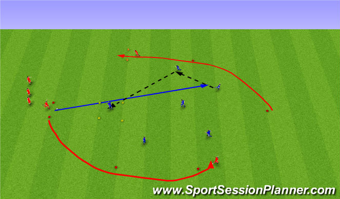 Football/Soccer Session Plan Drill (Colour): Hafnabolti.