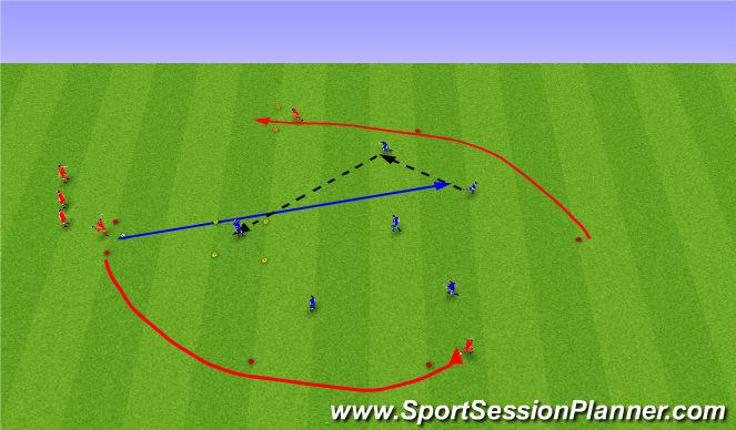 Football/Soccer Session Plan Drill (Colour): Hafnabolti.