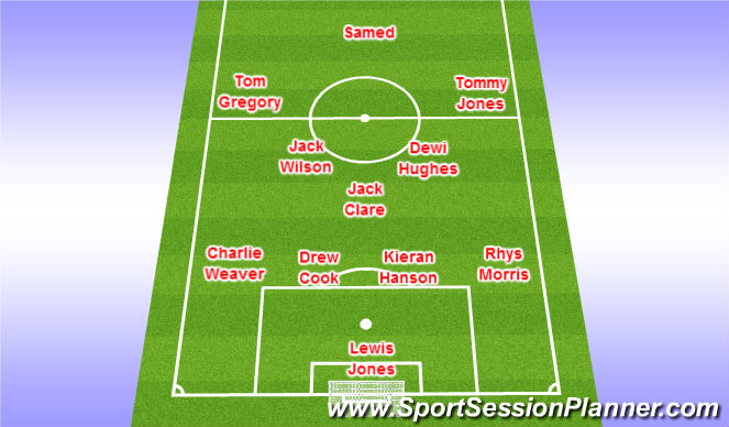 Football/Soccer Session Plan Drill (Colour): Possible Substitutions