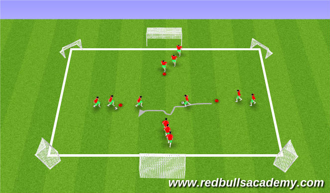 Football/Soccer Session Plan Drill (Colour): Stage1