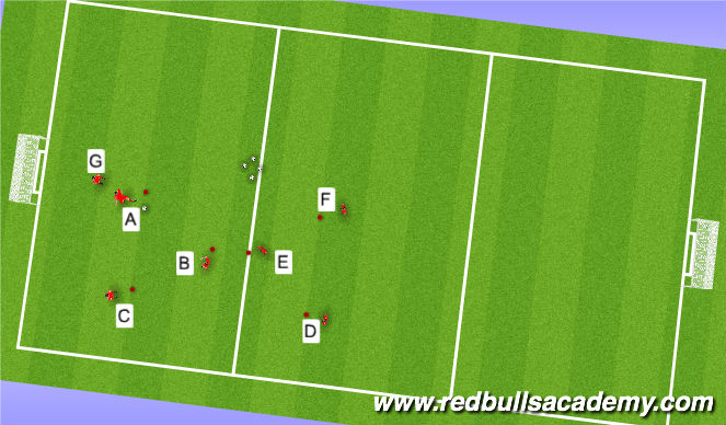 Football/Soccer Session Plan Drill (Colour): Main Activity- Passing Pattern