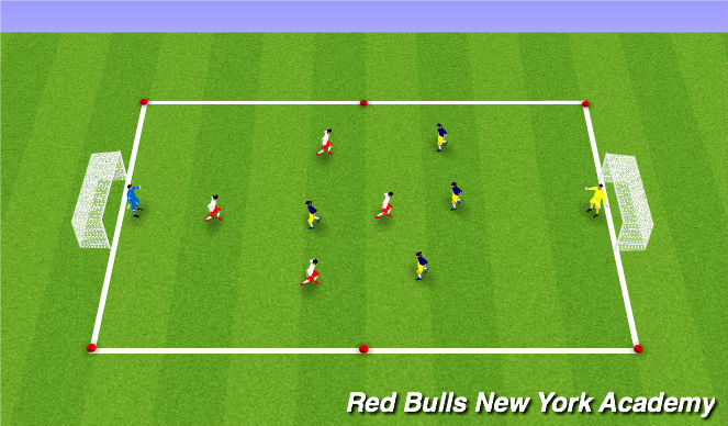 Football/Soccer Session Plan Drill (Colour): Free-Play/3 Team Tournament