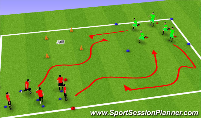 Football/Soccer Session Plan Drill (Colour): Jailbreak