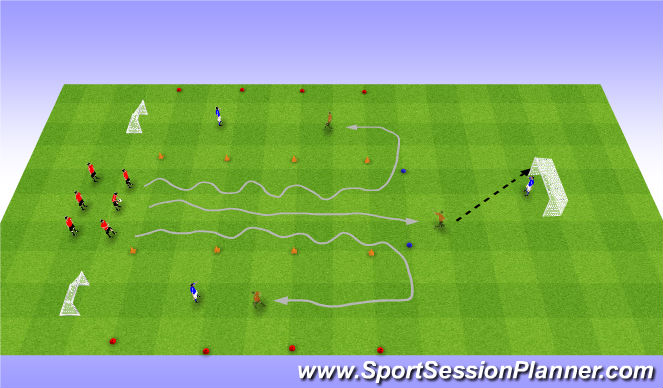 Football/Soccer Session Plan Drill (Colour): Skills corridor to shooting and one v one