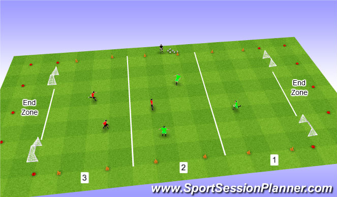 Football/Soccer Session Plan Drill (Colour): 3v3 Mini Games