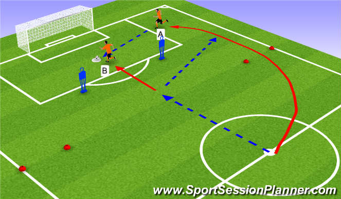 Football/Soccer Session Plan Drill (Colour): Objective
