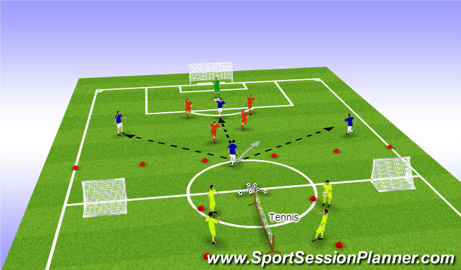 Football/Soccer Session Plan Drill (Colour): Over & Back