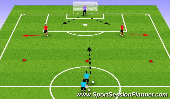 Football/Soccer Session Plan Drill (Colour): 2v1+ GK