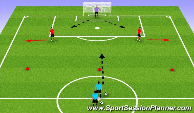 Football/Soccer Session Plan Drill (Colour): 2v1+ GK