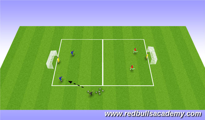 Football/Soccer Session Plan Drill (Colour): 2 vs 1/Stage 3
