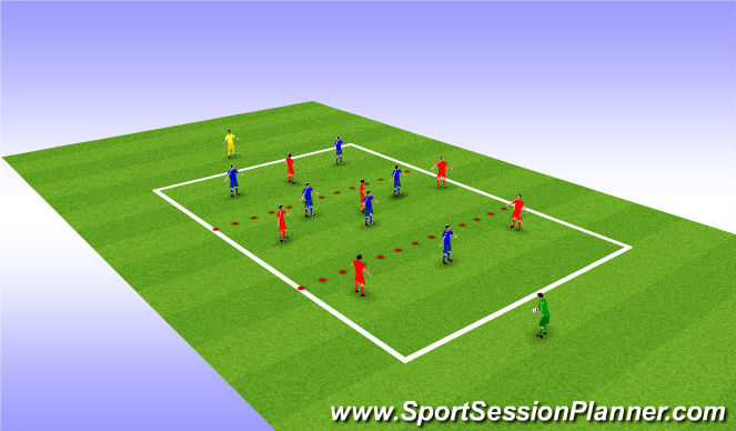 Football/Soccer Session Plan Drill (Colour): Dribble, drive or pass.