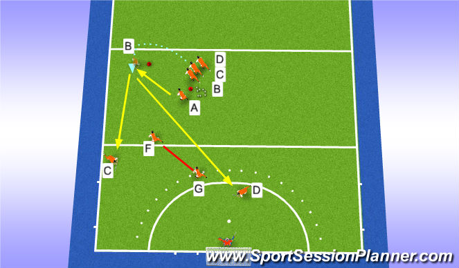 Hockey Session Plan Drill (Colour): 20 Minutes