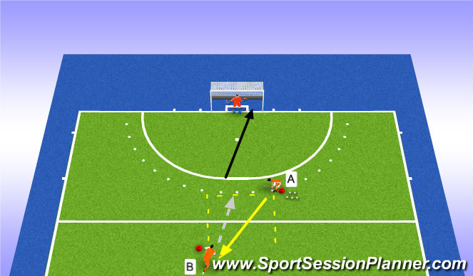 Hockey Session Plan Drill (Colour): 15 minutes