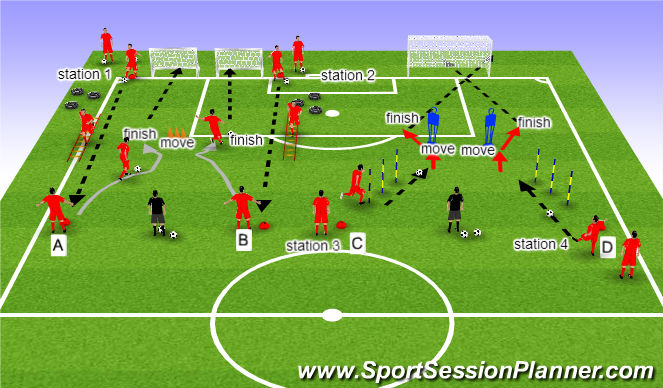 Football/Soccer Session Plan Drill (Colour): agility and coordination