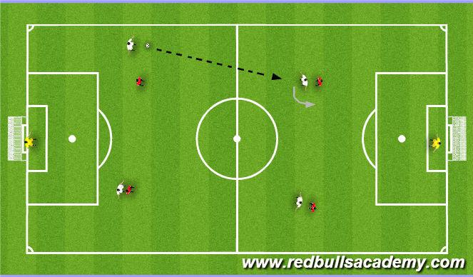 Football/Soccer Session Plan Drill (Colour): SSG 20 mins