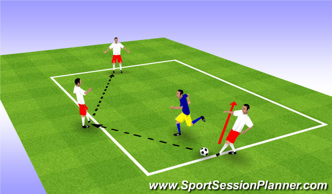 Football/Soccer Session Plan Drill (Colour): Passing pressure