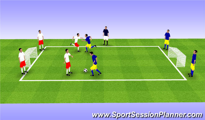 Football/Soccer Session Plan Drill (Colour): 2v2 Play