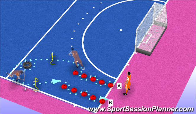 Hockey Session Plan Drill (Colour): Ball Control with foot movement