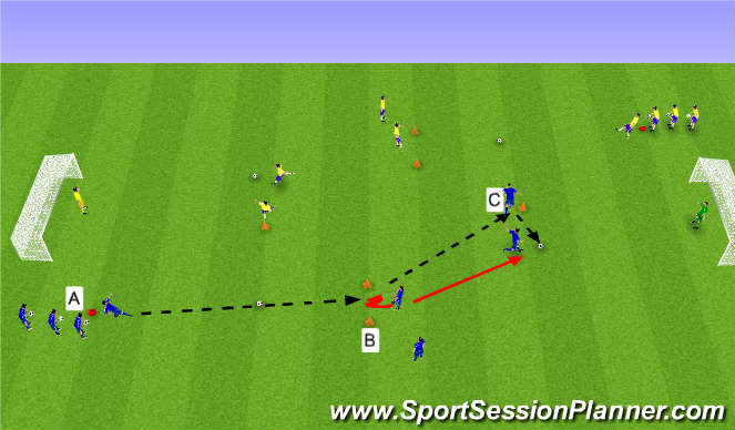 Football/Soccer Session Plan Drill (Colour): Sending, móttaka, veggspil og skot.