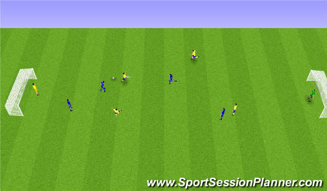 Football/Soccer Session Plan Drill (Colour): Spila 5 á 5.