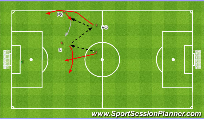 Football/Soccer Session Plan Drill (Colour): Wariant I