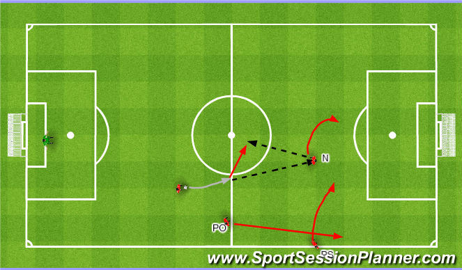 Football/Soccer Session Plan Drill (Colour): Wariant II