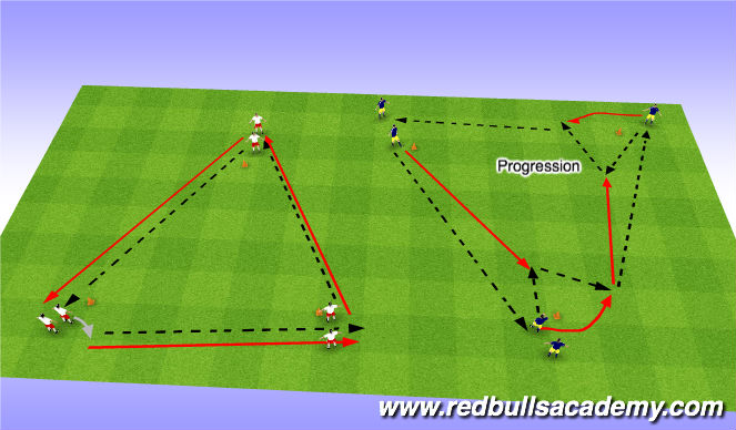 Football/Soccer Session Plan Drill (Colour): MainTheme(unopposed)