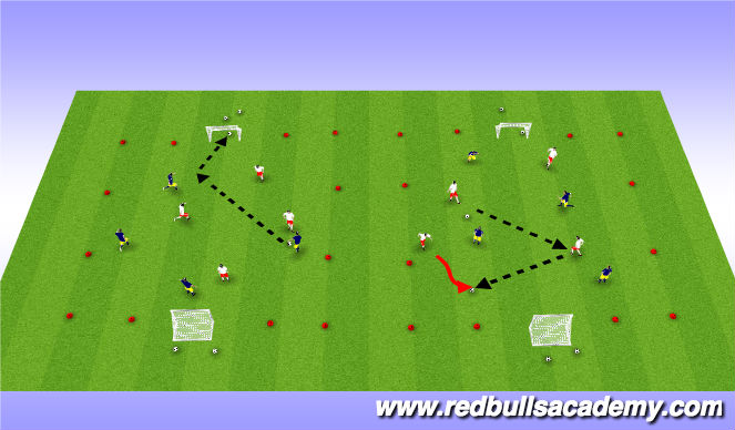 Football/Soccer Session Plan Drill (Colour): 4v4 - Small Sided Games