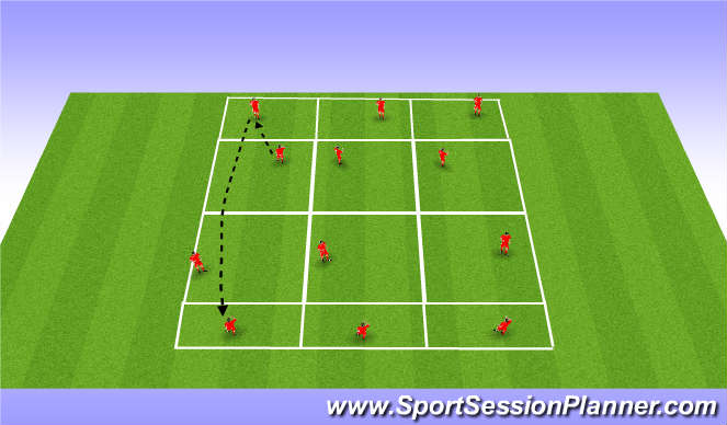 Football/Soccer Session Plan Drill (Colour): long passing technique progression