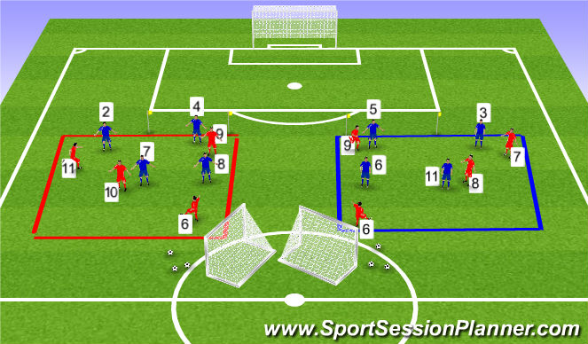 Football/Soccer Session Plan Drill (Colour): 4v4 defending wide area