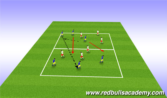 Football/Soccer Session Plan Drill (Colour): Warm Up Part 2