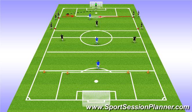 Football/Soccer Session Plan Drill (Colour): 6v3 progression