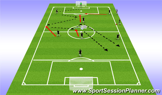 Football/Soccer Session Plan Drill (Colour): Pattern Play #1