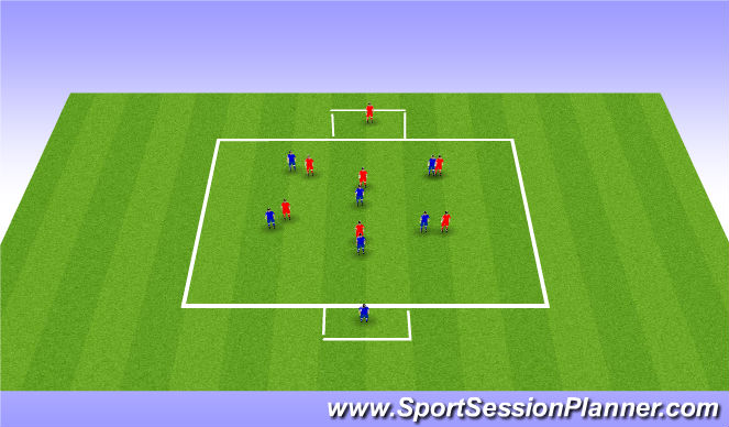 Football/Soccer Session Plan Drill (Colour): Blocking central penetrative passes