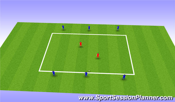 Football/Soccer Session Plan Drill (Colour): Screening front players