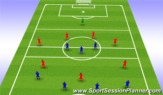 Football/Soccer Session Plan Drill (Colour): Defending the goal