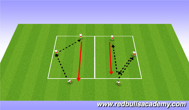Football/Soccer Session Plan Drill (Colour): combination pass
