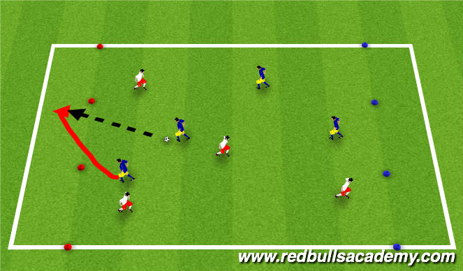 Football/Soccer Session Plan Drill (Colour): Endzone Play