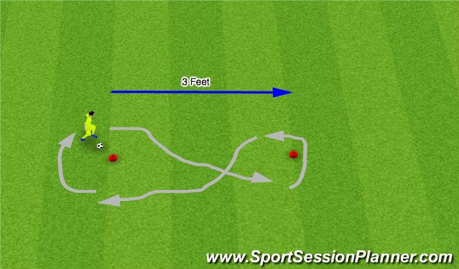 Football/Soccer Session Plan Drill (Colour): 8 Shape - Regular