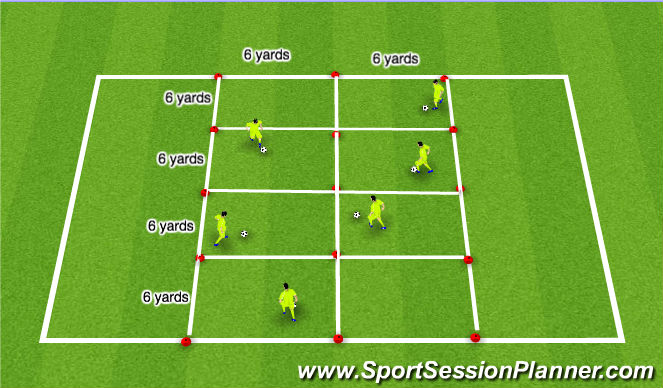 Football/Soccer Session Plan Drill (Colour): Skill Box Real Madrid