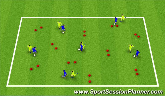 Football/Soccer Session Plan Drill (Colour): 1v1 Dribble Gate Game